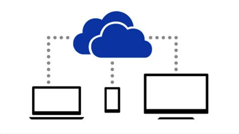 Cloud Storage Resumable Upload by Comparing Microsoft S Skydrive Skydrive Pro Cloud Storage Soon To Be Onedrive Www Credera
