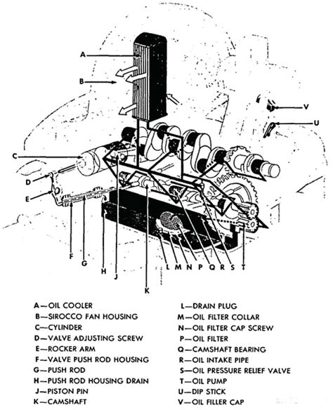 Reciprocating Engine Lifter Diagram by German Volkswagen 1944 Technical Manual