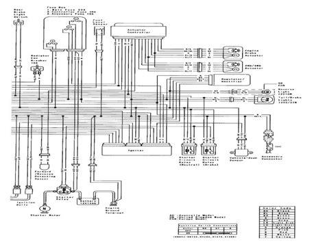 Kawasaki Brute Force Wiring Diagram Forums