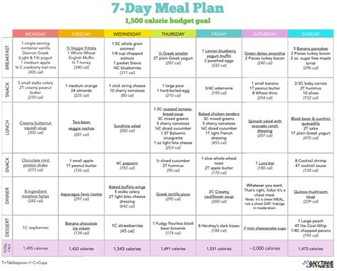 healthy diet meals on meal plan templates