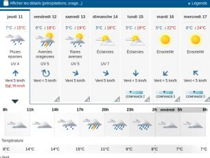 chamonix range forecast chamonix range forecast 28 images weather forecast chamonix mont blanc in october best time
