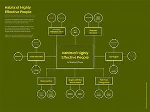 Diagrams Free Online Decision Tree  Design A Custom