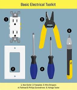 Cost To Move Electrical Outlet