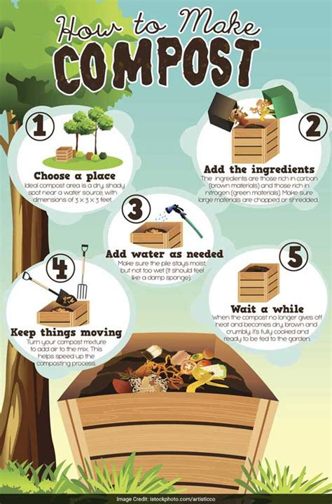 how to compost at home 5 simple steps to turn household waste into compost photo gallery