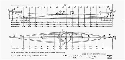wooden kayak building plans  boat plans