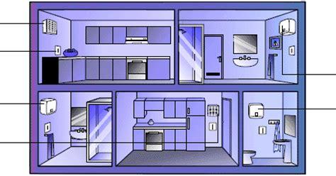 grille ventilation cuisine vmr la ventilation mécanique répartie