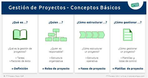 qu es la gestin de proyectos gesti 243 n de proyectos it
