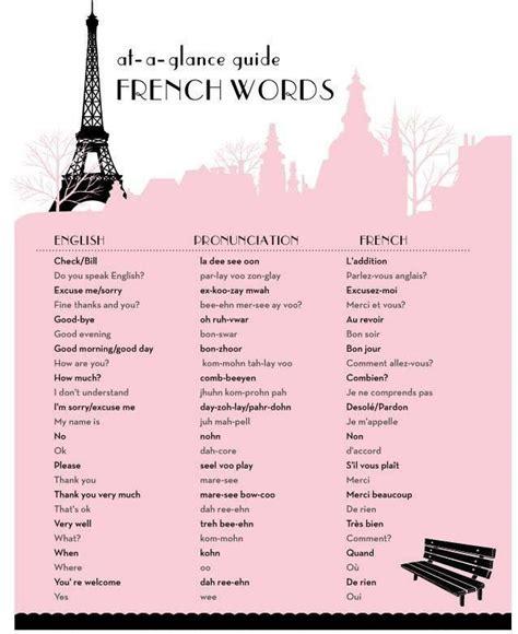 Basic French Words   Basic french words, French words ...