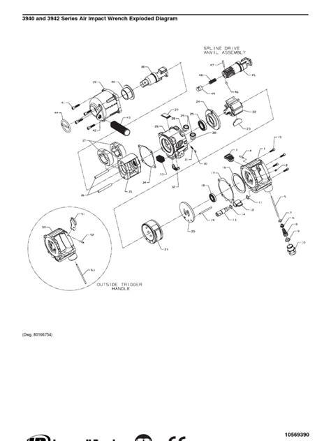 Impact wrench 3940 Impactool | Valve | Machines