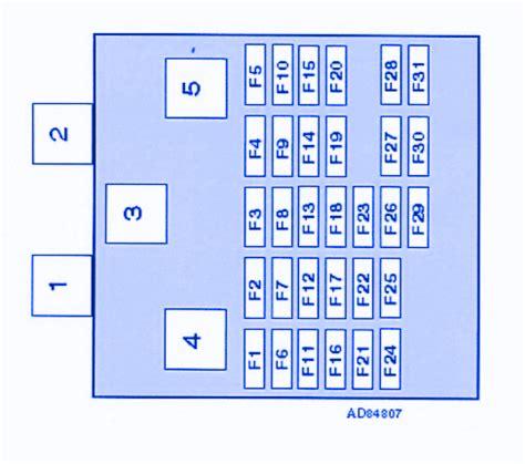 nissan almera  dash fuse boxblock circuit breaker diagram carfusebox