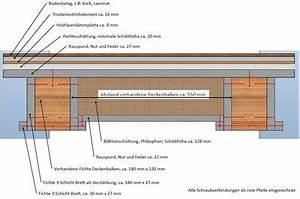 Rigips Unterkonstruktion Dachschräge : holzbalkendecke kosten fotos aufbau anleitung carport zum ~ Lizthompson.info Haus und Dekorationen
