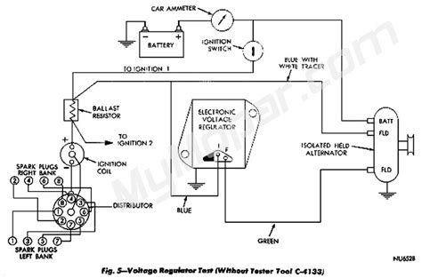 Ignition Wiring Diagram For Cub Cadet 1450 by 71 Satellite Ammeter Bypass Help Needed For A Bodies