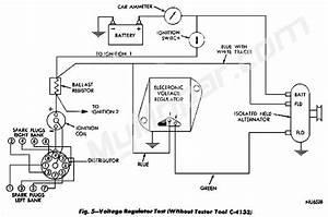 Generator To Alternator