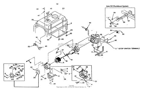 Briggs Stratton Power Products Zcc