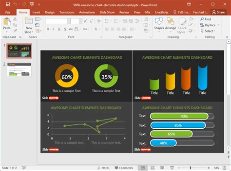 powerpoint dashboard template best chart powerpoint templates in 2017