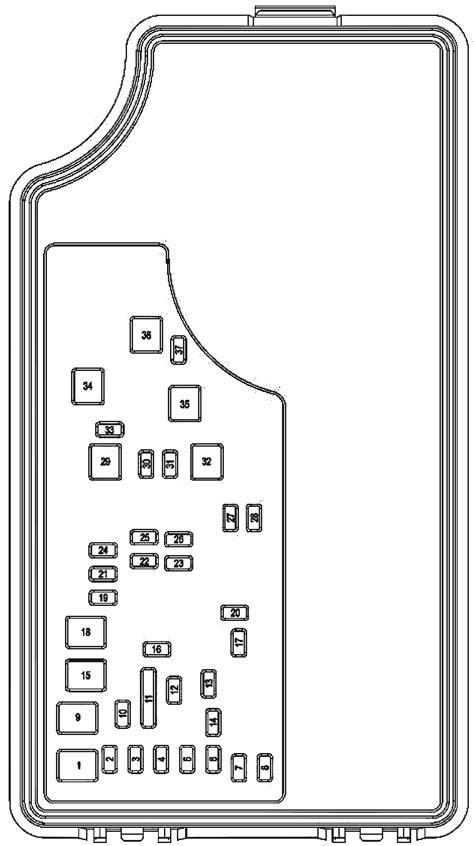 similiar dodge charger fuse diagram keywords kia sportage fuse box diagram on dodge avenger 2013 fuse box diagram