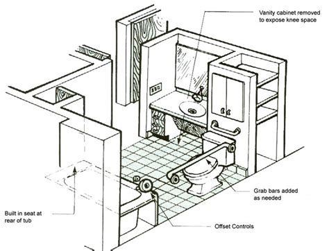 floor plans for small bathrooms ada handicap bathroom floor plans handicapped bathrooms