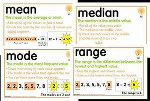 Mean, Median and Mode - Hunger, Poverty, and Math!?