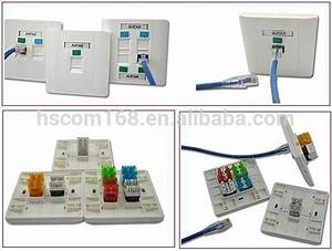 86 86 Face Plate Suitable For Network Rj45 Modular Jack Smililar To Amp Rj45 Faceplate With