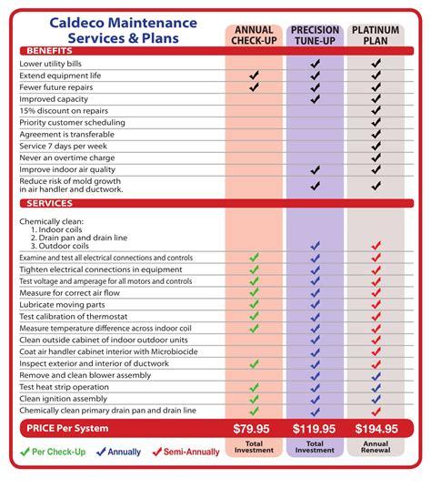 Maintenance Plan esa maintenance plan caldeco
