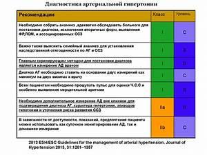 Лечение биоптроном гипертонии