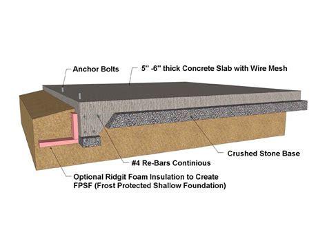 Building Foundation Types   Concrete Foundation