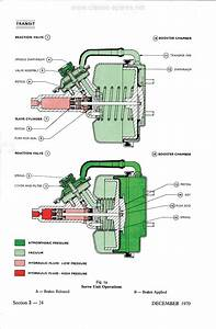 Ford Transit Mki Workshop Manual