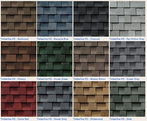 shingle colors noblesville roofer types of roof shingles indianapolis