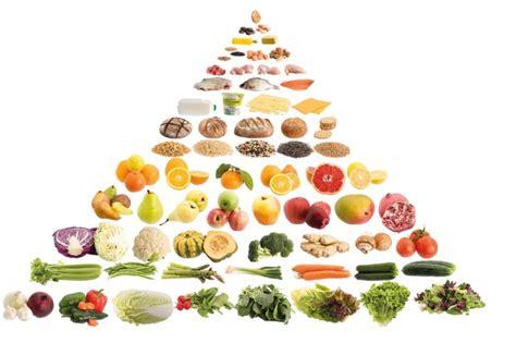 Ibu Menyusui Gambar Nowa Piramida Zdrowego żywienia Warzywa Owoce