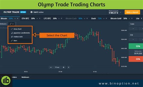 olymp trade review seamless trading  olymp trade app binoption