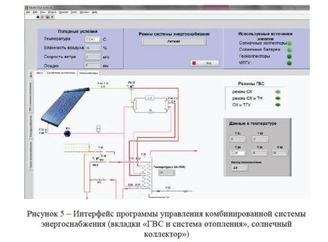 Солнечные коллекторы виды принцип работы устройство системы