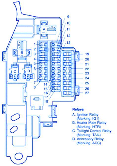 toyota  spyder kick  panel fuse boxblock circuit breaker diagram carfusebox