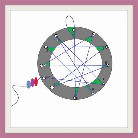 Dreamcatcher Template by American Dreamcatcher Craft Project For