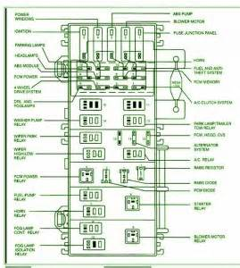 2007 ford ranger fuse box diagram 2007 image similiar 2008 ford escape fuse box layout keywords on 2007 ford ranger fuse box diagram