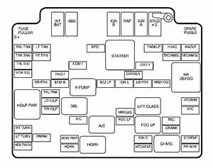 1991 Gmc Sonoma Fuse Box Diagram