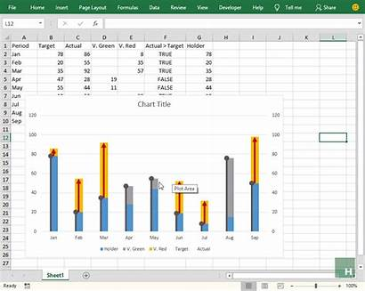 Excel Variance Budget Actual Charts Target Graphs