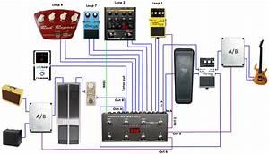 19 Lovely 3pdt Switch Diagram