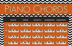 Piano Chord Chart