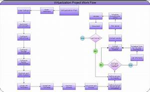 best photos of project workflow template project With project management workflow template
