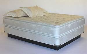 mattress buying guide gentleman39s gazette With best pillow top mattress to buy