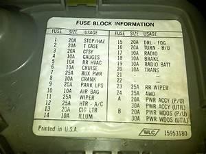88 Chevy Lumina Fuse Box Diagram 94 Chevy Fuse Box Diagram