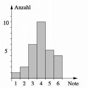 Durschnittsnote Berechnen : aufgaben zu diagrammen mathe themenordner ~ Themetempest.com Abrechnung