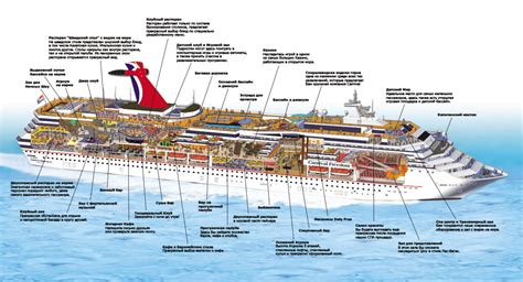 Carnival Conquest Deck Plan by Carnival Conquest Cruise Ship Layout Pictures
