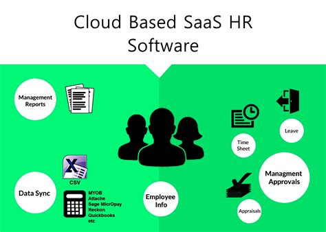 8 Reasons Why Cloudbased Saas Hr Software Is Trending. Adoption Agencies In Wisconsin. Rental Cars In Melbourne Tax Attorney Reviews. Plastic Surgery The Woodlands Tx. How To Create Free Email Account With Your Domain Name
