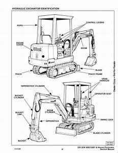 Bobcat X220 Mini Excavator Service Repair Workshop Manual