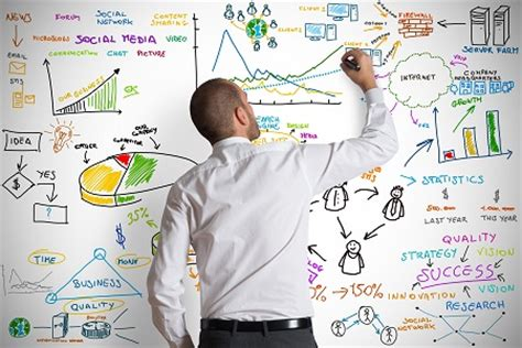 research and design research design projects establish