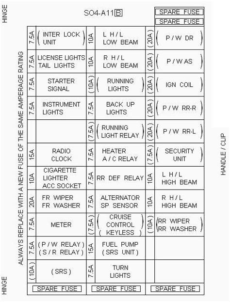 Fuse Box For 97 Honda Civic by 1997 Honda Fuse Box Wiring Diagram