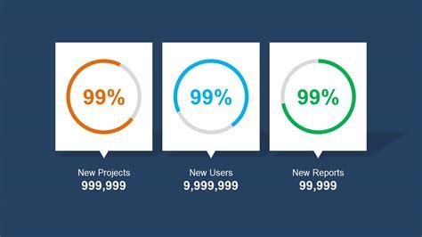 blue project dashboard powerpoint template slidemodel