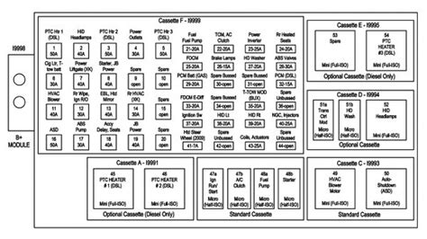 2005 Jeep Grand Fuse Panel Diagram by 2005 Jeep Grand Fuse Panel Wiring Diagram And