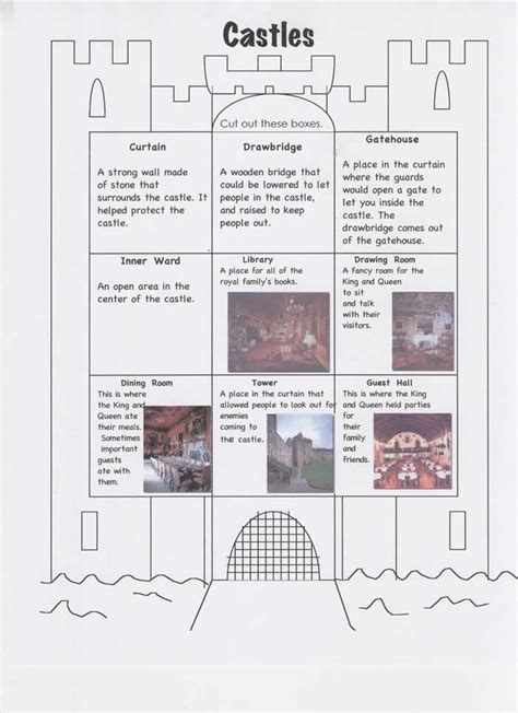 at the museum worksheets 1000 images about 3rd grade on elementary